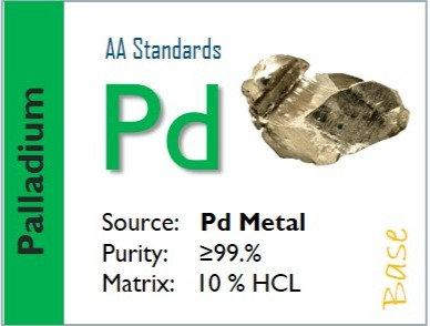 Palladium (Pd) Flame Atomic Absorption