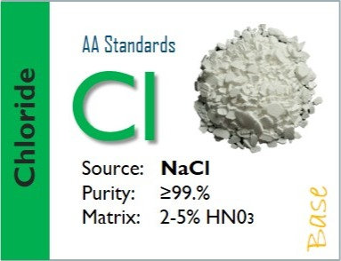 Chloride (Cl) - Flame Atomic Absorption