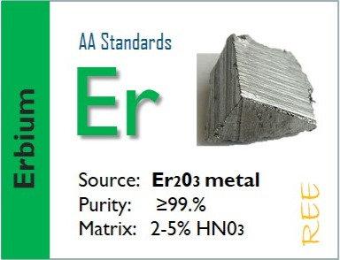 Erbium (Er) - Flame Atomic Absorption