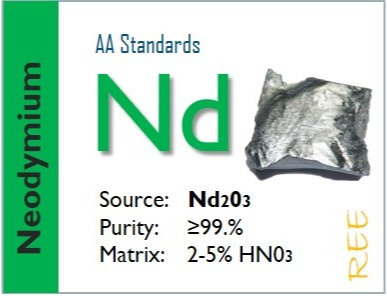 Neodymium (Nd) Flame Atomic Absorption