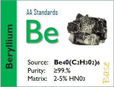 Beryllium (Be) - Flame Atomic Absorption