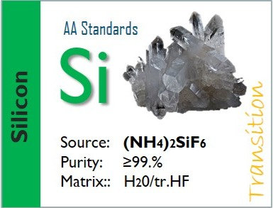Silicon (Si) Flame Atomic Absorption