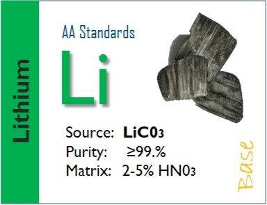 Lithium (Li) - Flame Atomic Absorption