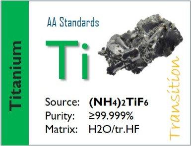 Titanium (Ti) Flame Atomic Absorption