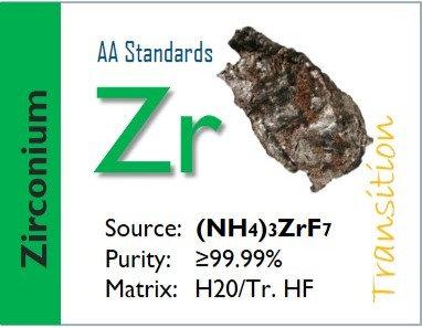Zirconium (Zr) Flame Atomic Absorption