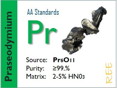 Praseodymium (Pr) Flame Atomic Absorption