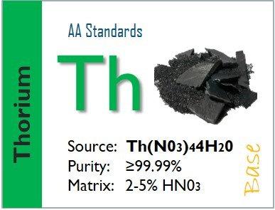 Thorium (Th) Flame Atomic Absorption