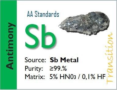 Antimony (Sb) Flame Atomic Absorption