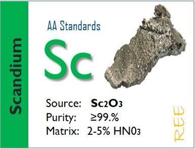 Scandium (Sc) Flame Atomic Absorption