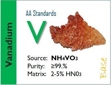 Vanadium (V) Flame Atomic Absorption