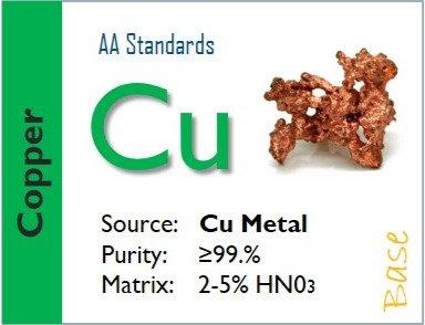 Copper (Cu) - Flame Atomic Absorption