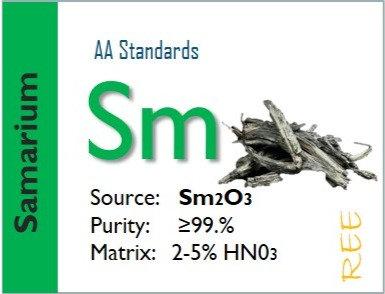 Samarium (Sm) Flame Atomic Absorption