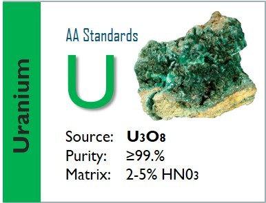 Uranium (U) Flame Atomic Absorption