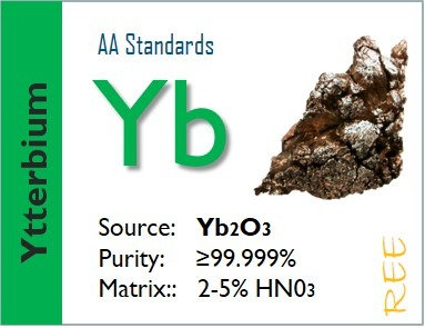 Ytterbium (Yb) Flame Atomic Absorption