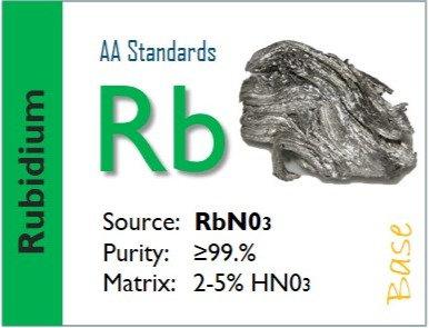 Rubidium (Rb) Flame Atomic Absorption