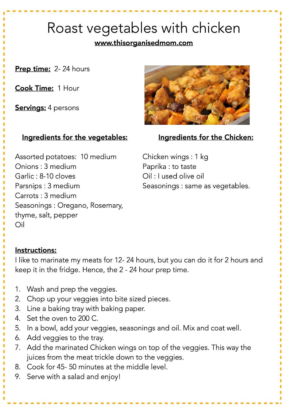 Chicken wings printable recipe