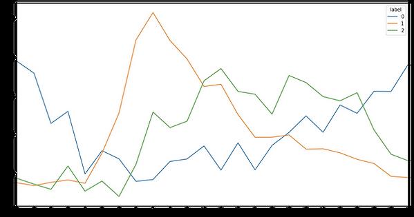 clustering result.png
