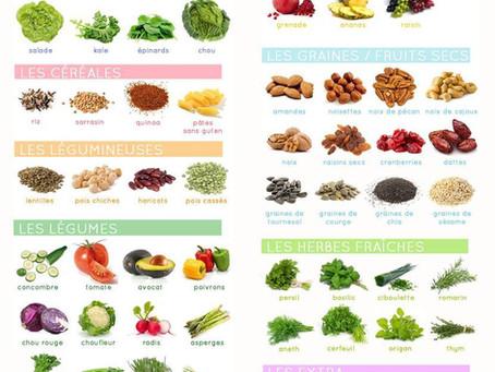 Preparez la salade parfaite