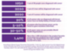 pg 8 purple stats (1).jpg