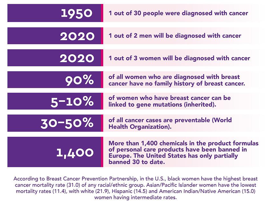 pg 8 purple stats (1).jpg