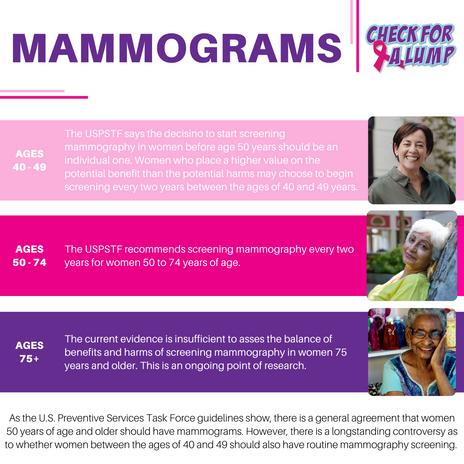 fri fact - when to mammogram.png
