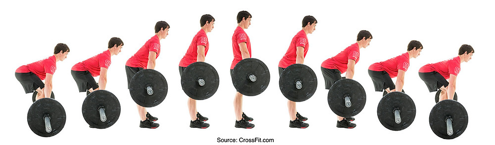 illustration of a weight lifting movement
