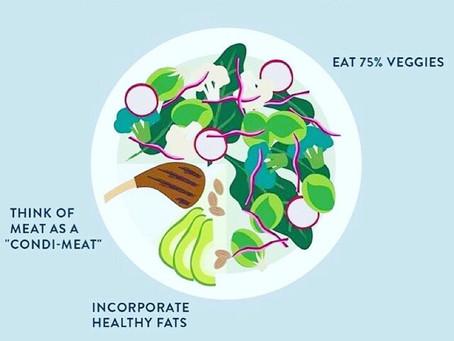 Diet for autoimmune disease... but which one?