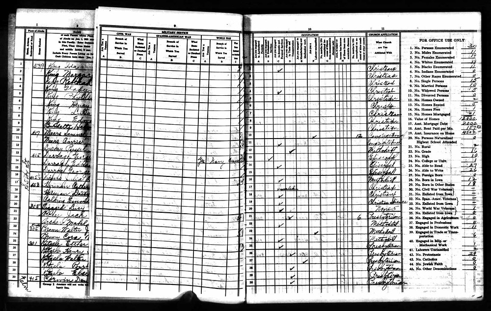 Ida-King-1925-Iowa-census-page-3