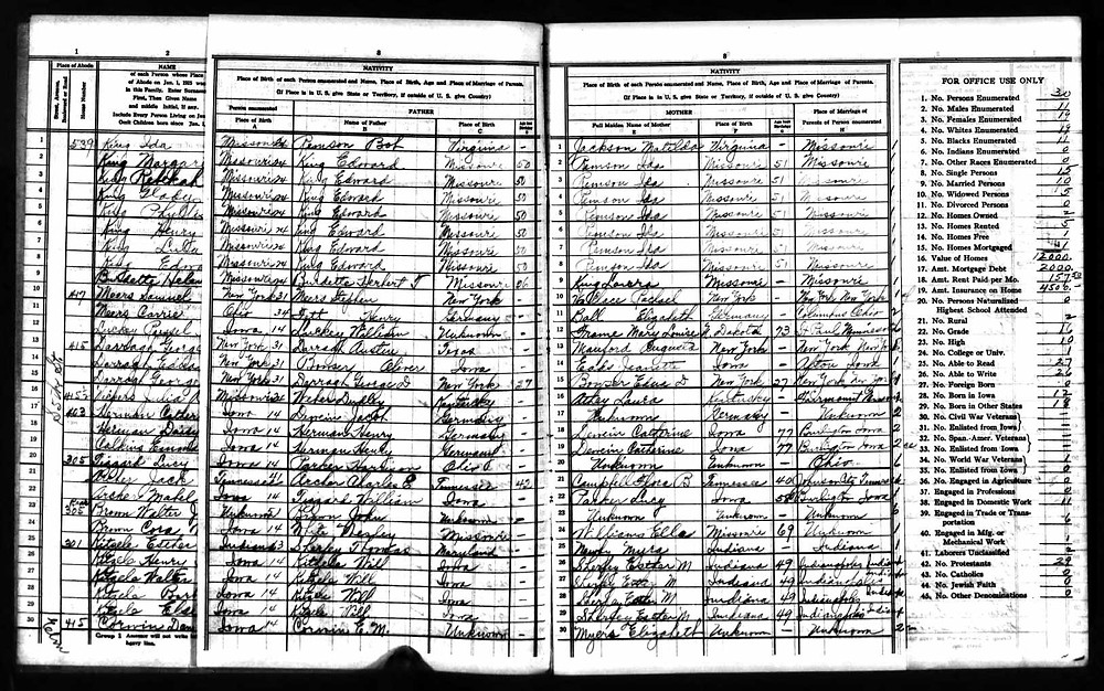Ida-King-1925-Iowa-census-page-2