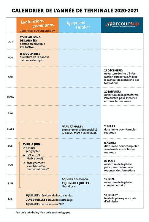 2021 calendrier parcoursup et bac.jpg