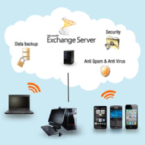 Exchange Microsoft installé par SIE 57 Metz