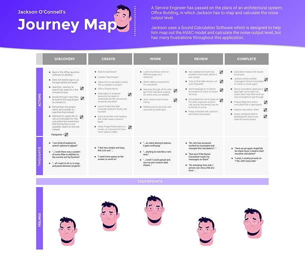 Journey Map - Jackson.png