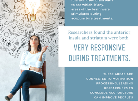 Research Update: Acupuncture and TCM for Motivation