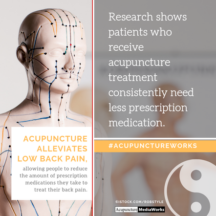 Acupuncture for Low Back Pain (Research Update)