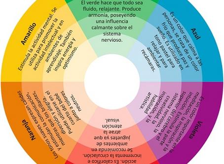 Cómo escoger colores para pintar tu hogar