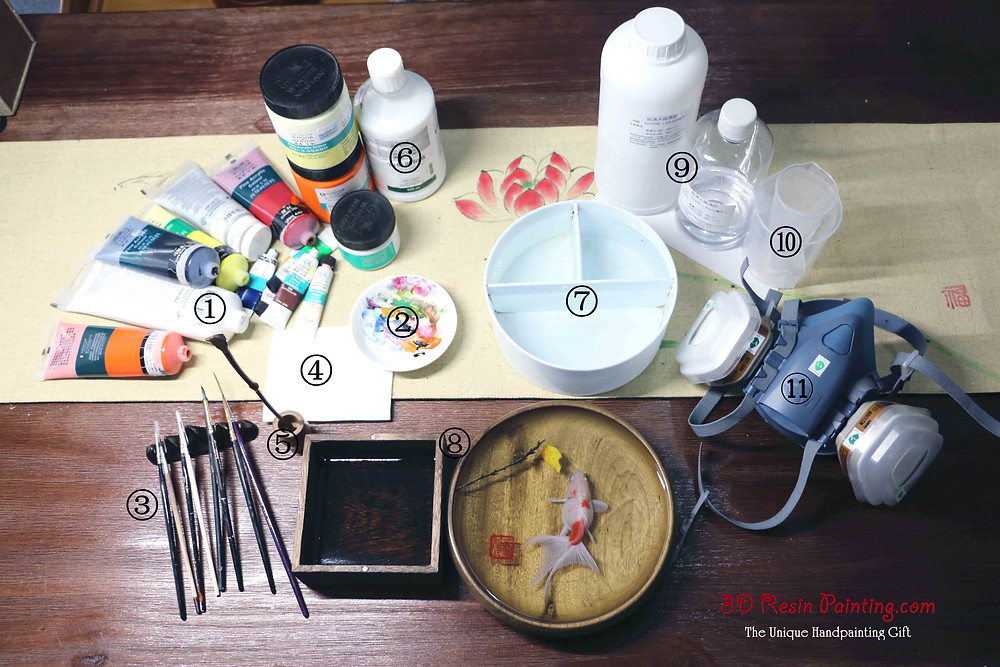 11 necessary materials of resin painting