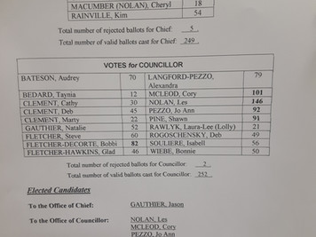 Results of Missanabie Cree Election