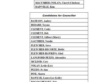 2019 Election Update- Polling Notice and Candidates for Ballots