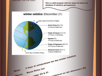 The Significance of the Winter Solstice to Missanabie Cree First Nation