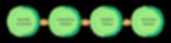 Timeline_2x_2x_edited.png
