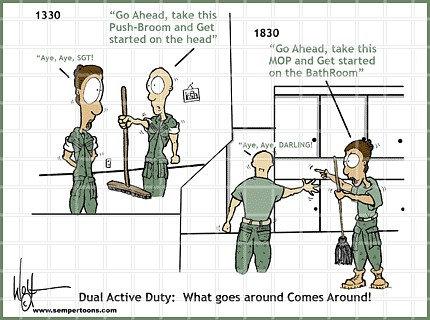 Dual-Active-Duty