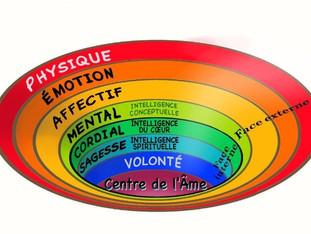 Les faibles psychiques: Saint Jean de La Croix