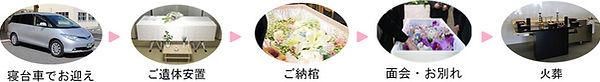 広島市民葬儀の葬儀の流れ