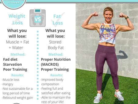 Nutrition: Weight Loss vs Fat Loss