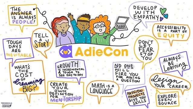 AdieCon Event Summary 2021-sm.jpg