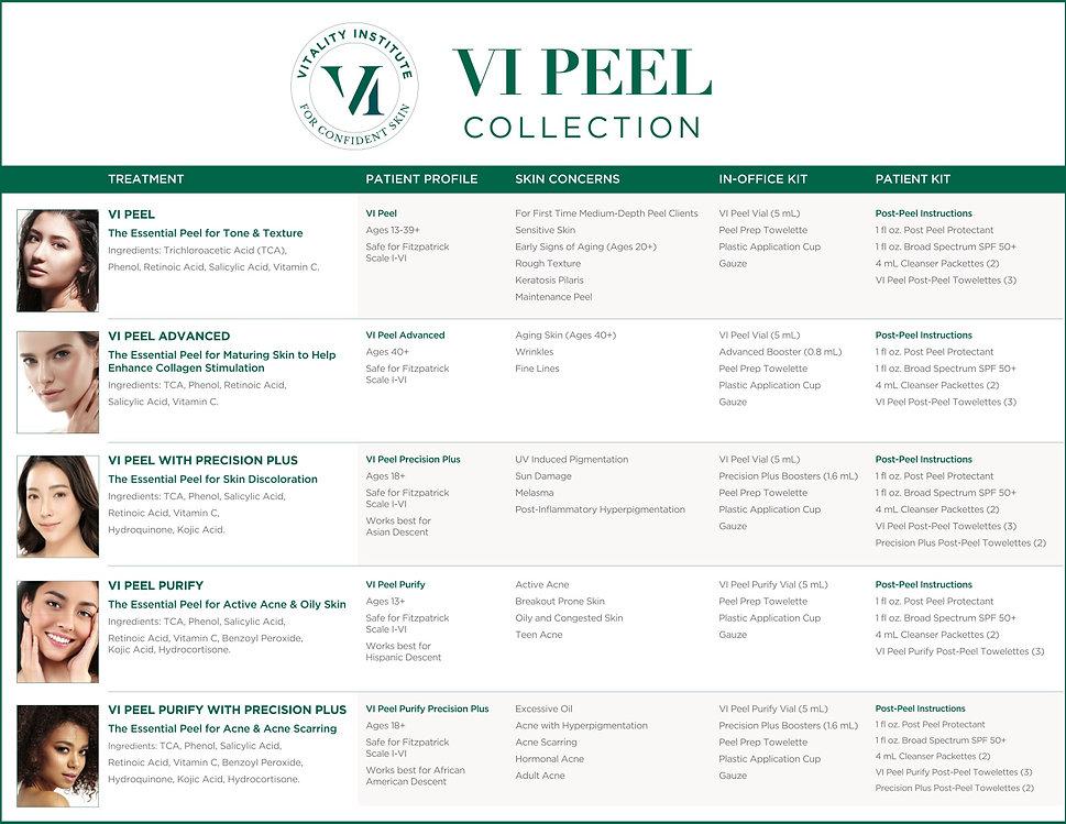 VIPeel_SSCO.jpg