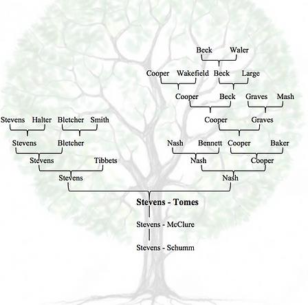 fill in family tree