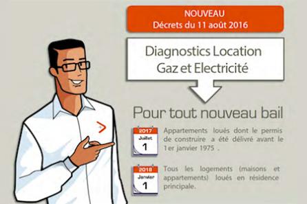 Diagnostics Electricité et gaz location, en vigueur depuis hier 1er juillet 2017