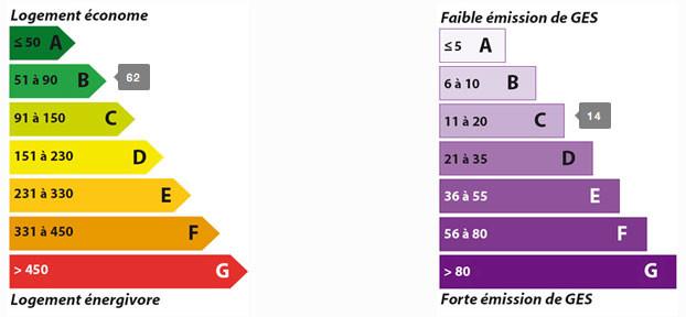 DPE-T3-ATTIQUE-CLAYE-SOUILLY
