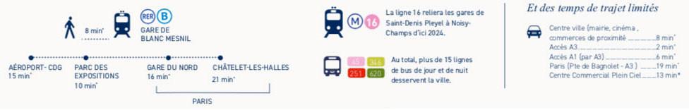Transports-Blanc-Mesnil